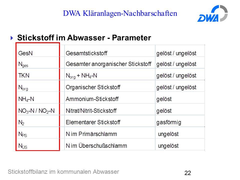 DWA Kläranlagen-Nachbarschaften Stickstoffbilanz im kommunalen Abwasser 22  Stickstoff im Abwasser - Parameter
