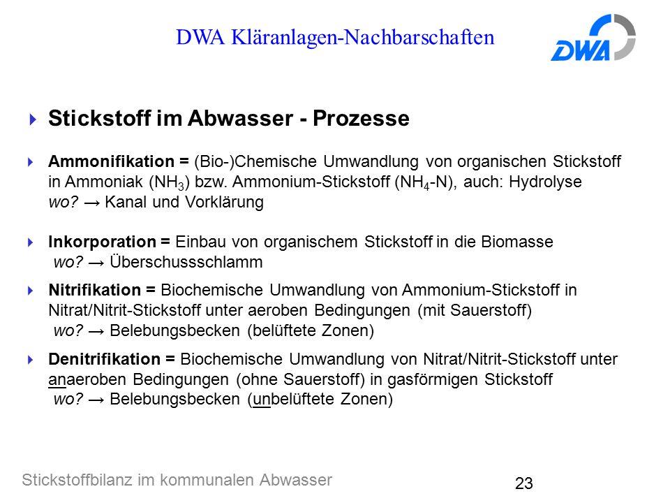 DWA Kläranlagen-Nachbarschaften Stickstoffbilanz im kommunalen Abwasser 23  Stickstoff im Abwasser - Prozesse  Ammonifikation = (Bio-)Chemische Umwandlung von organischen Stickstoff in Ammoniak (NH 3 ) bzw.