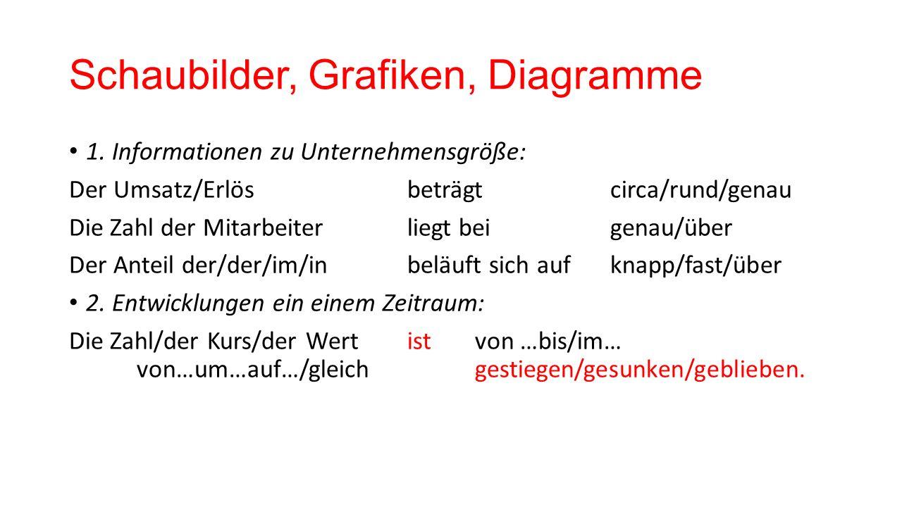 Schaubilder, Grafiken, Diagramme 1.