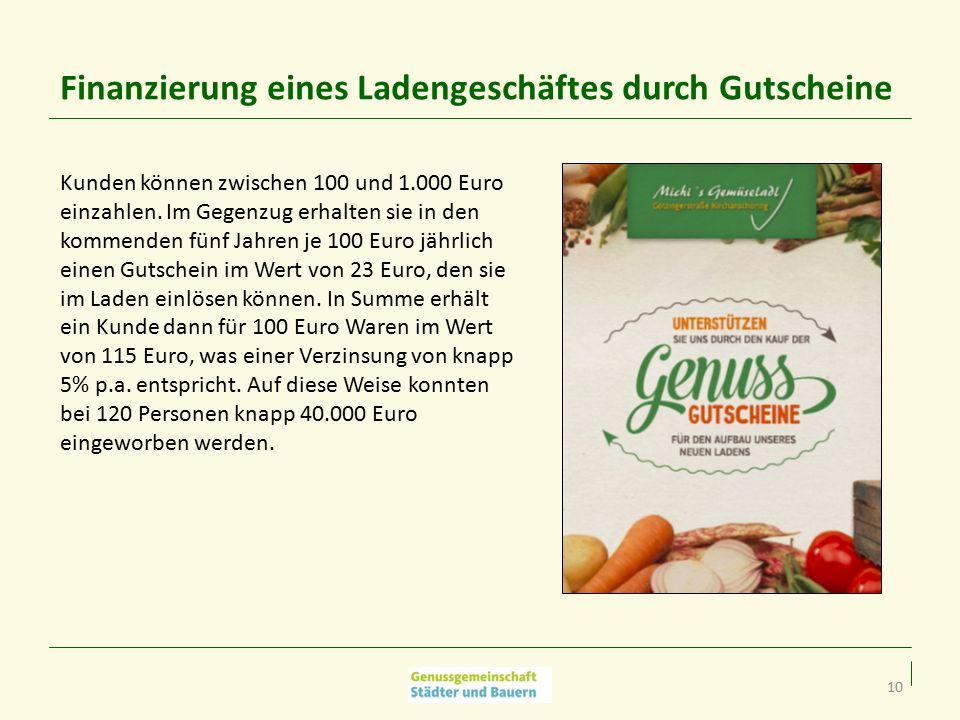 10 Finanzierung eines Ladengeschäftes durch Gutscheine Kunden können zwischen 100 und 1.000 Euro einzahlen.