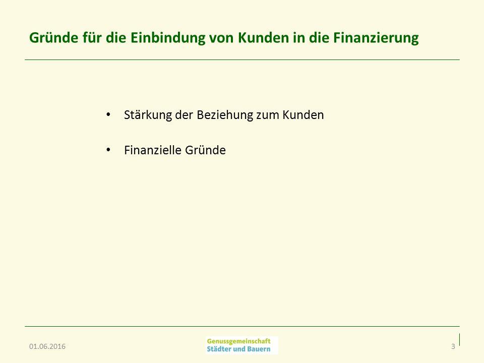 Gründe für die Einbindung von Kunden in die Finanzierung Stärkung der Beziehung zum Kunden Finanzielle Gründe 01.06.20163