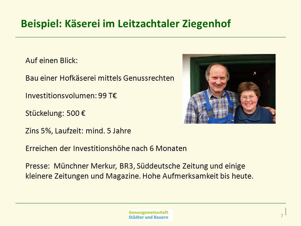 8 Pinzgauer Mutterkuhanleihe am Biohof Lenz Auf einen Blick: Bau eines Kuhstalls, Anschaffung von Pinzgauern mittels einer Anleihe Investitionsvolumen: ges.