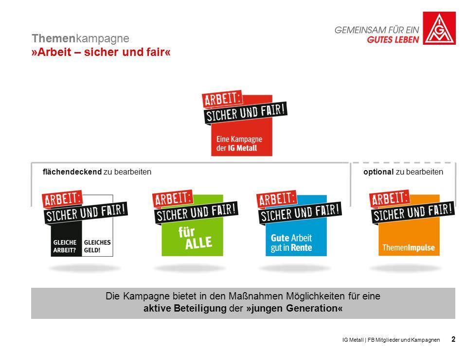 2 Die Kampagne bietet in den Maßnahmen Möglichkeiten für eine aktive Beteiligung der »jungen Generation« optional zu bearbeitenflächendeckend zu bearbeiten Themenkampagne »Arbeit – sicher und fair« IG Metall | FB Mitglieder und Kampagnen