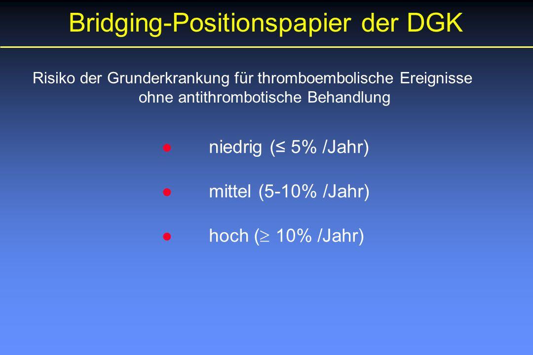 Bridging-Positionspapier der DGK Risiko der Grunderkrankung für thromboembolische Ereignisse ohne antithrombotische Behandlung ●niedrig (≤ 5% /Jahr) ●mittel (5-10% /Jahr) ●hoch (  10% /Jahr)