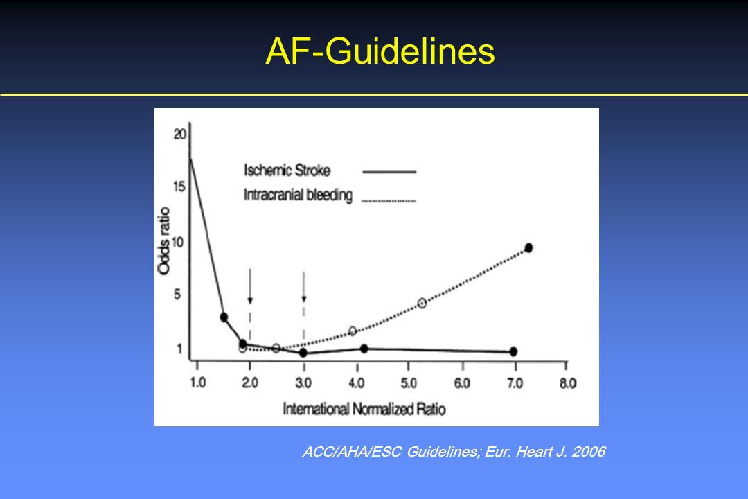 ACC/AHA/ESC Guidelines; Eur. Heart J. 2006 AF-Guidelines