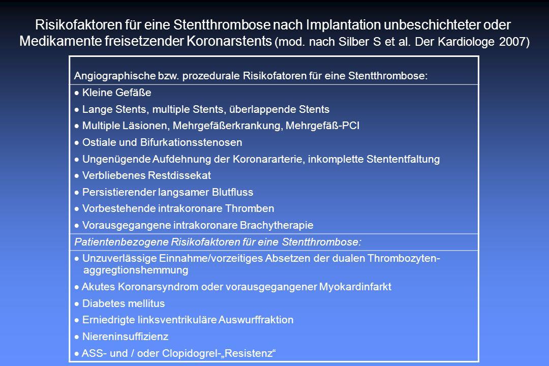Risikofaktoren für eine Stentthrombose nach Implantation unbeschichteter oder Medikamente freisetzender Koronarstents (mod.