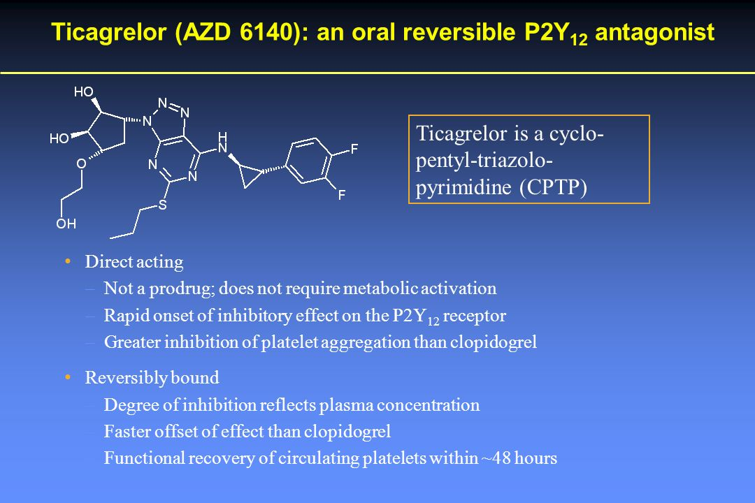 Ticagrelor (AZD 6140): an oral reversible P2Y 12 antagonist Ticagrelor is a cyclo- pentyl-triazolo- pyrimidine (CPTP) Direct acting –Not a prodrug; does not require metabolic activation –Rapid onset of inhibitory effect on the P2Y 12 receptor –Greater inhibition of platelet aggregation than clopidogrel Reversibly bound –Degree of inhibition reflects plasma concentration –Faster offset of effect than clopidogrel –Functional recovery of circulating platelets within ~48 hours
