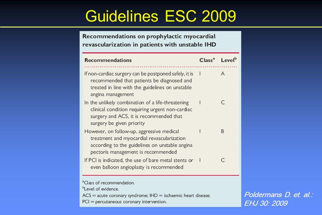 Poldermans D. et. al.: EHJ 30: 2009