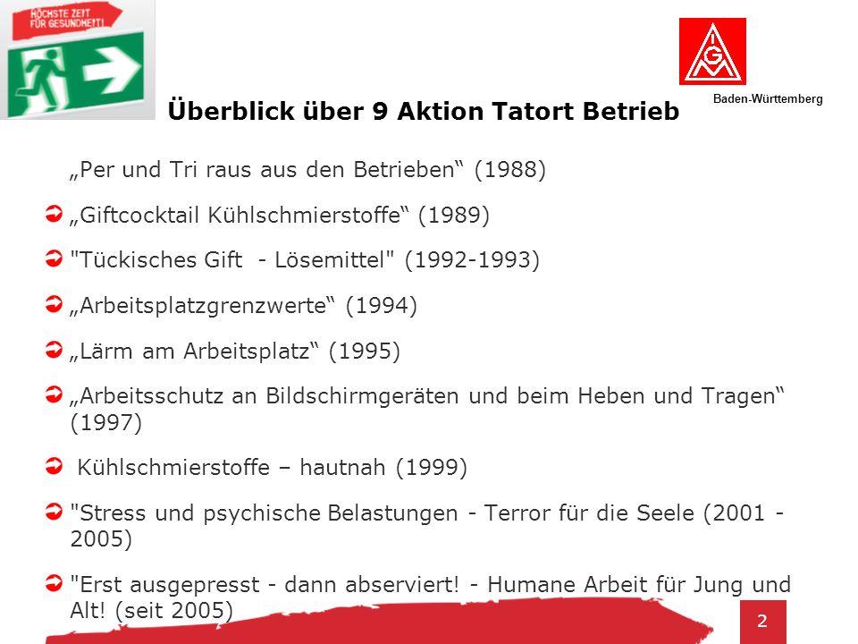 """Baden-Württemberg 2 Überblick über 9 Aktion Tatort Betrieb """"Per und Tri raus aus den Betrieben (1988) """"Giftcocktail Kühlschmierstoffe (1989) Tückisches Gift - Lösemittel (1992-1993) """"Arbeitsplatzgrenzwerte (1994) """"Lärm am Arbeitsplatz (1995) """"Arbeitsschutz an Bildschirmgeräten und beim Heben und Tragen (1997) Kühlschmierstoffe – hautnah (1999) Stress und psychische Belastungen - Terror für die Seele (2001 - 2005) Erst ausgepresst - dann abserviert."""