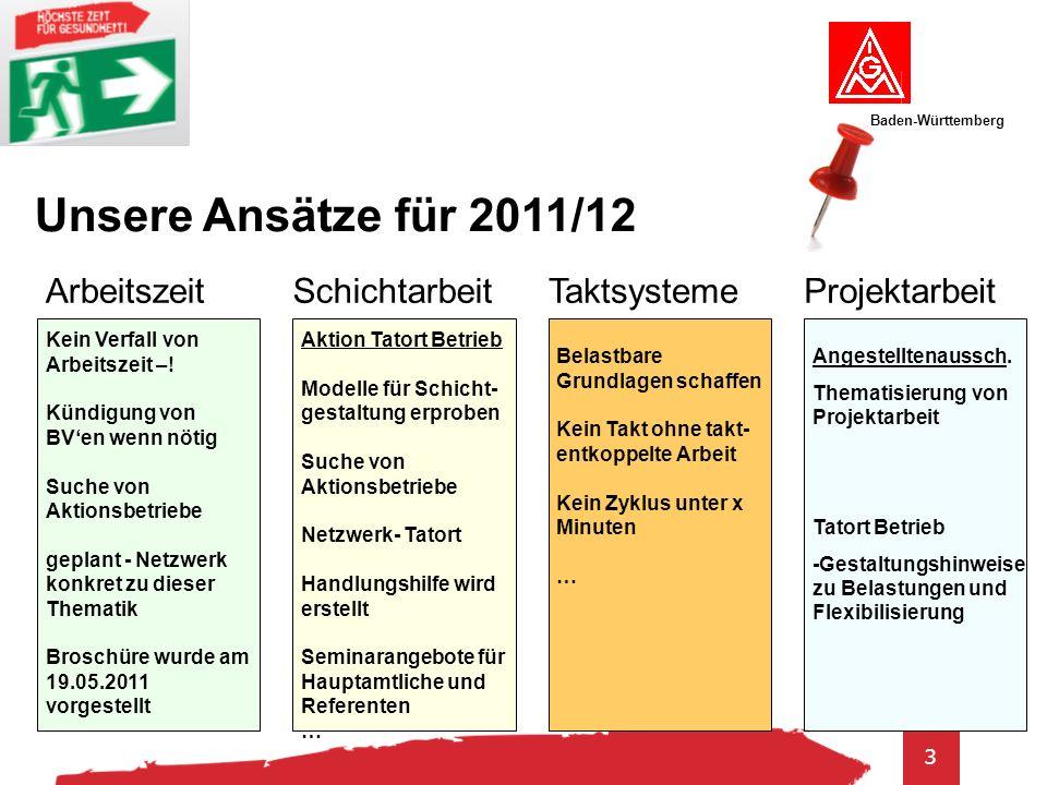 Baden-Württemberg 3 Unsere Ansätze für 2011/12 ArbeitszeitSchichtarbeitTaktsysteme Kein Verfall von Arbeitszeit –.