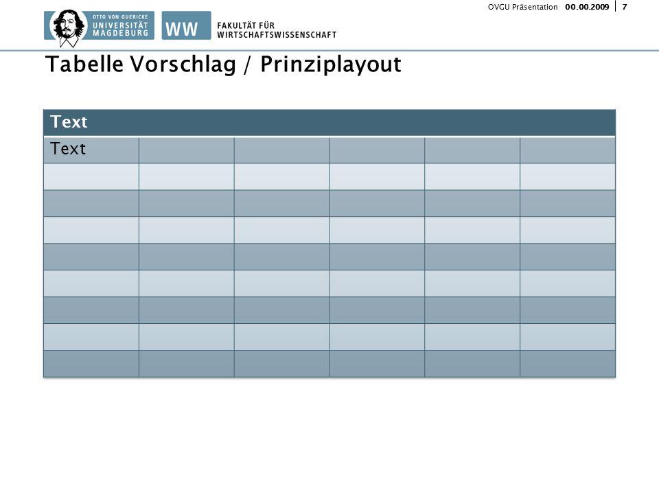 700.00.2009 OVGU Präsentation Tabelle Vorschlag / Prinziplayout