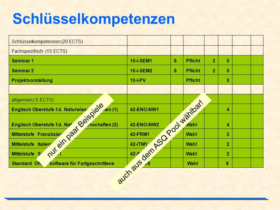 Schlüsselkompetenzen Schlüsselkompetenzen (20 ECTS) Fachspezifisch (15 ECTS) Seminar 110-I-SEM1SPflicht25 Seminar 210-I-SEM2SPflicht25 Projektvorstellung10-I-PV Pflicht 5 allgemein ( 5 ECTS) Englisch Oberstufe f.d.