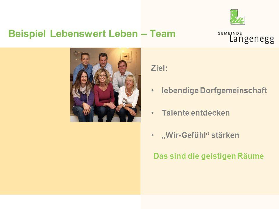 """Beispiel Lebenswert Leben – Team Ziel: lebendige Dorfgemeinschaft Talente entdecken """"Wir-Gefühl stärken Das sind die geistigen Räume"""