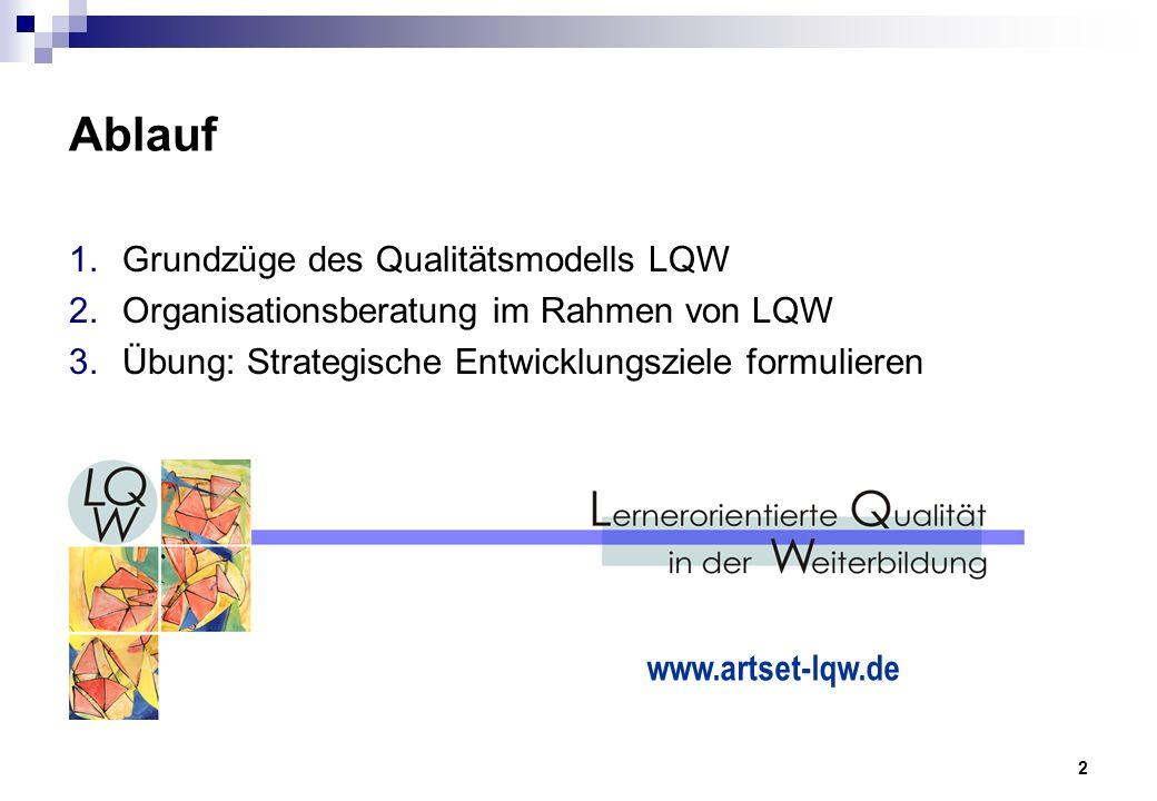 3 1.1 Was ist LQW.LQW ist ein Verfahren zur Qualitätsentwicklung in Weiterbildungsorganisationen.
