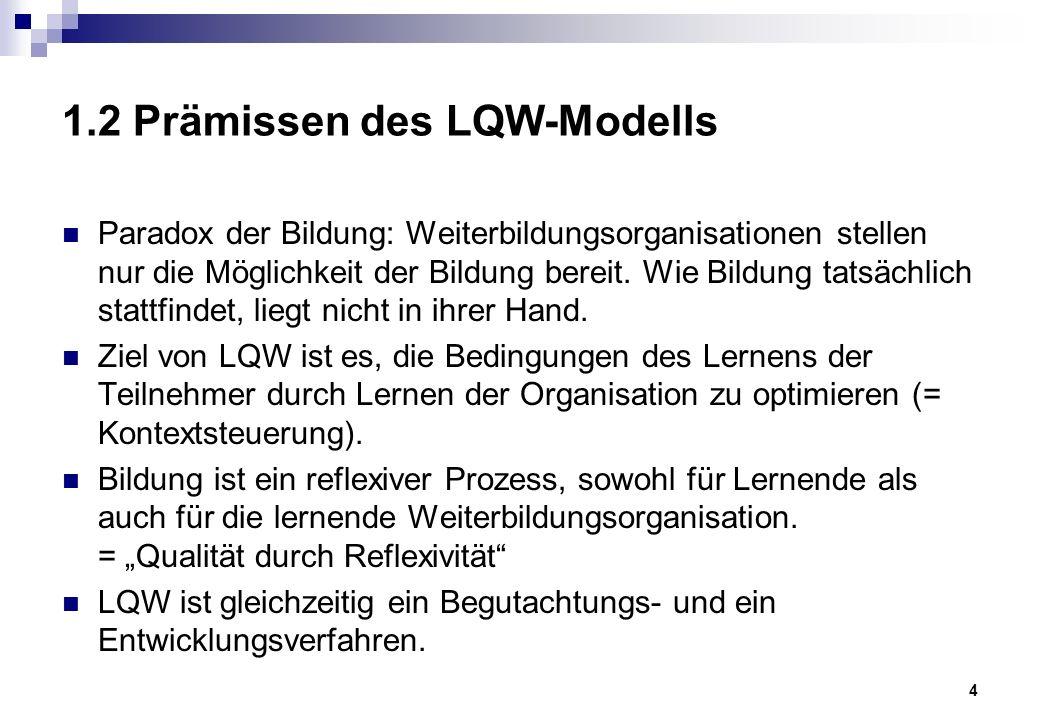 5 1.3 Ablaufprozess von LQW 2.Bedarfserschließung 3.