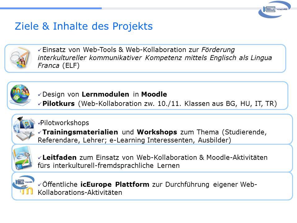 Ziele & Inhalte des Projekts Einsatz von Web-Tools & Web-Kollaboration zur Förderung interkultureller kommunikativer Kompetenz mittels Englisch als Lingua Franca (ELF) Design von Lernmodulen in Moodle Pilotkurs (Web-Kollaboration zw.