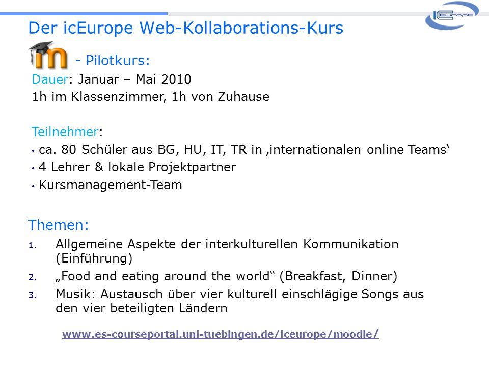 Der icEurope Web-Kollaborations-Kurs Themen: 1.