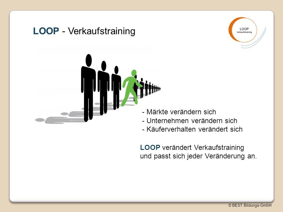 © BEST Bildungs-GmbH - Märkte verändern sich - Unternehmen verändern sich - Käuferverhalten verändert sich LOOP verändert Verkaufstraining und passt sich jeder Veränderung an.