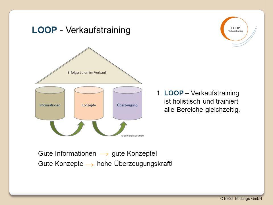 © BEST Bildungs-GmbH LOOP - Verkaufstraining Gute Informationen gute Konzepte.
