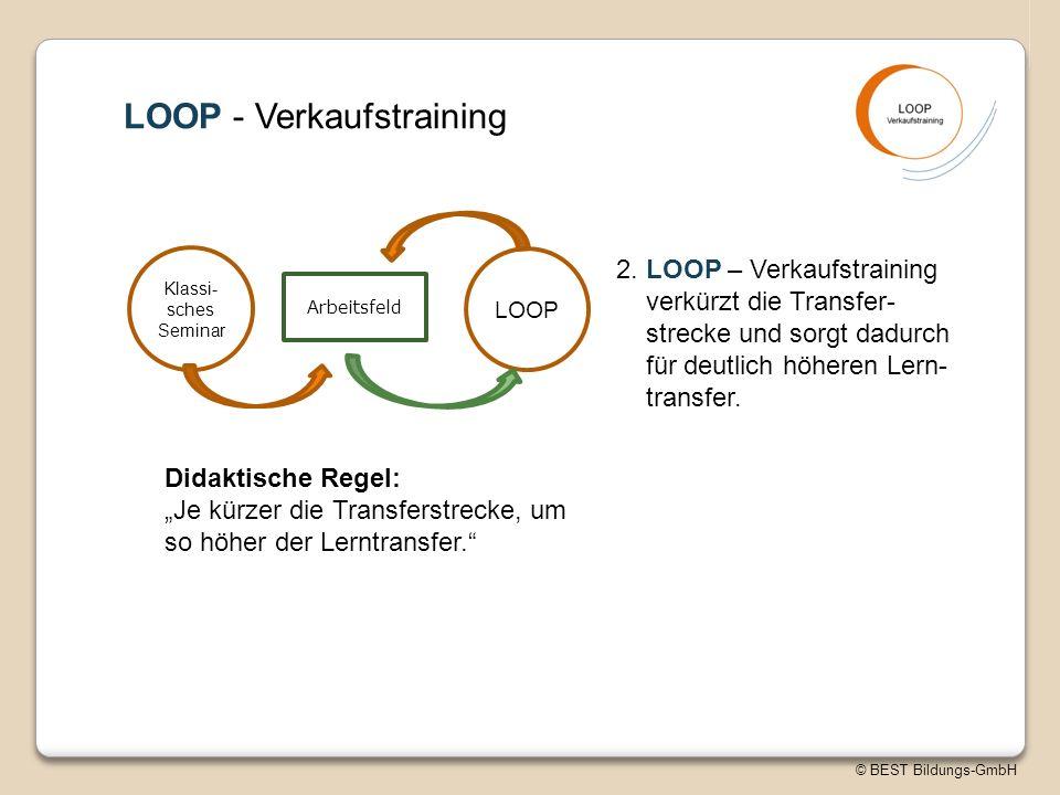"""© BEST Bildungs-GmbH Klassi- sches Seminar LOOP Arbeitsfeld LOOP - Verkaufstraining Didaktische Regel: """"Je kürzer die Transferstrecke, um so höher der Lerntransfer. 2."""