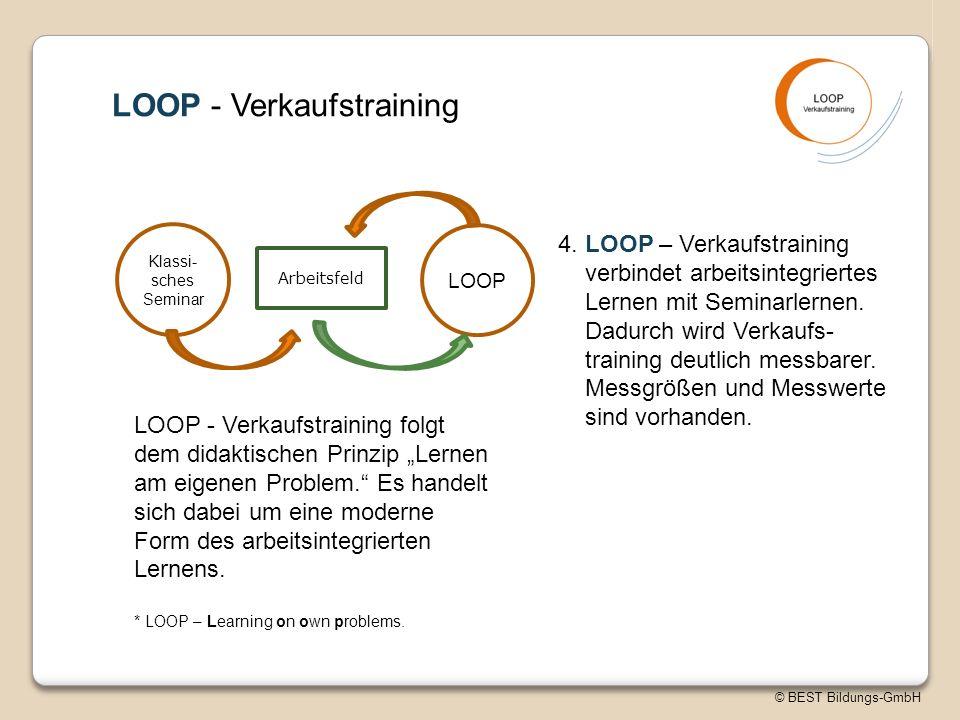 © BEST Bildungs-GmbH Klassi- sches Seminar LOOP Arbeitsfeld LOOP - Verkaufstraining 4.