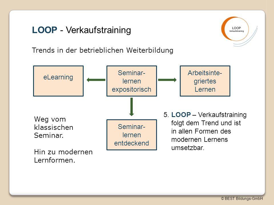 © BEST Bildungs-GmbH LOOP - Verkaufstraining Seminar- lernen expositorisch Trends in der betrieblichen Weiterbildung Arbeitsinte- griertes Lernen eLearning Seminar- lernen entdeckend Weg vom klassischen Seminar.