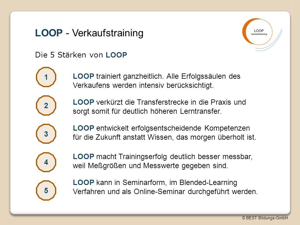 © BEST Bildungs-GmbH LOOP - Verkaufstraining 1 Die 5 Stärken von LOOP LOOP trainiert ganzheitlich.