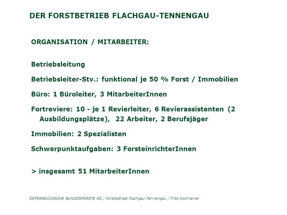 ÖSTERREICHISCHE BUNDESFORSTE AG / Forstbetrieb Flachgau-Tennengau / Fritz Hochrainer DER FORSTBETRIEB FLACHGAU-TENNENGAU ORGANISATION / MITARBEITER: Betriebsleitung Betriebsleiter-Stv.: funktional je 50 % Forst / Immobilien Büro: 1 Büroleiter, 3 MitarbeiterInnen Fortreviere: 10 - je 1 Revierleiter, 6 Revierassistenten (2 Ausbildungsplätze), 22 Arbeiter, 2 Berufsjäger Immobilien: 2 Spezialisten Schwerpunktaufgaben: 3 ForsteinrichterInnen > insgesamt 51 MitarbeiterInnen