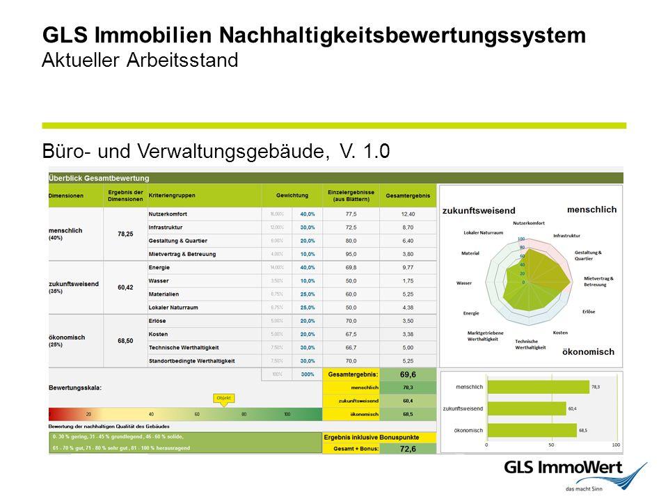 GLS Immobilien Nachhaltigkeitsbewertungssystem Büro- und Verwaltungsgebäude, V.