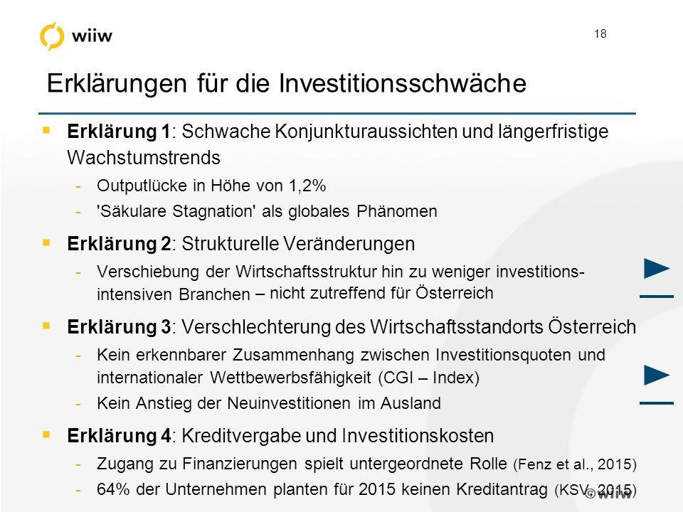  wiiw 18 Erklärungen für die Investitionsschwäche  Erklärung 1: Schwache Konjunkturaussichten und längerfristige Wachstumstrends -Outputlücke in Höhe von 1,2% - Säkulare Stagnation als globales Phänomen  Erklärung 2: Strukturelle Veränderungen -Verschiebung der Wirtschaftsstruktur hin zu weniger investitions- intensiven Branchen  Erklärung 3: Verschlechterung des Wirtschaftsstandorts Österreich -Kein erkennbarer Zusammenhang zwischen Investitionsquoten und internationaler Wettbewerbsfähigkeit (CGI – Index) -Kein Anstieg der Neuinvestitionen im Ausland  Erklärung 4: Kreditvergabe und Investitionskosten -Zugang zu Finanzierungen spielt untergeordnete Rolle (Fenz et al., 2015) -64% der Unternehmen planten für 2015 keinen Kreditantrag (KSV, 2015) – nicht zutreffend für Österreich ► ►