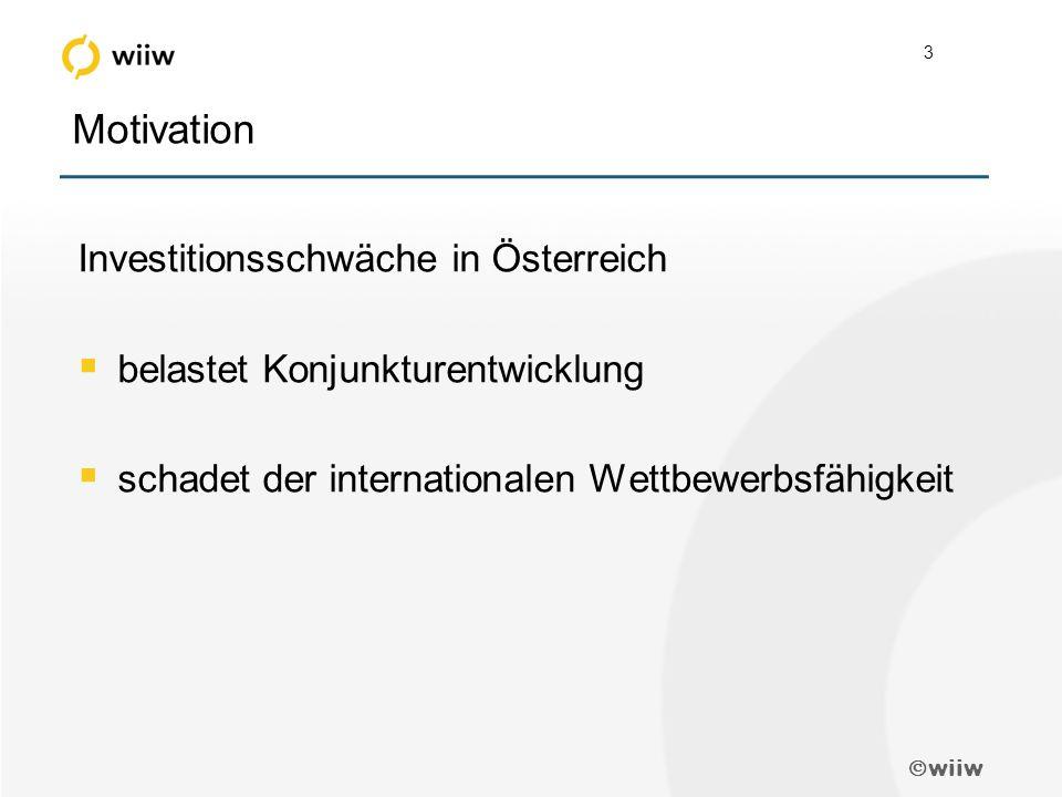  wiiw 3 Motivation Investitionsschwäche in Österreich  belastet Konjunkturentwicklung  schadet der internationalen Wettbewerbsfähigkeit