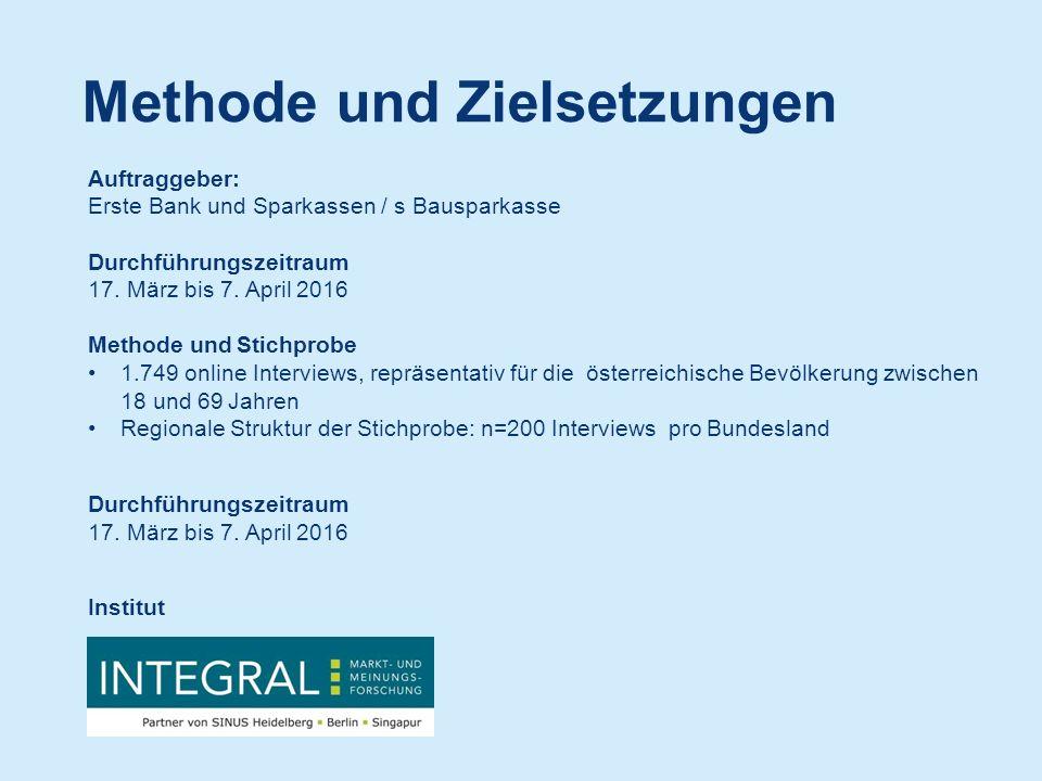 Auftraggeber: Erste Bank und Sparkassen / s Bausparkasse Durchführungszeitraum 17.