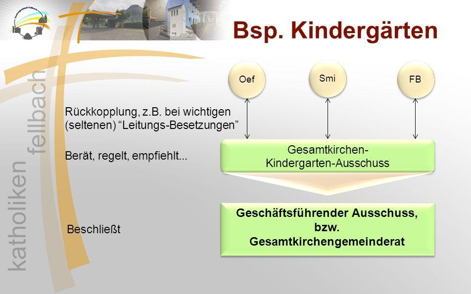 Bsp. Kindergärten Oef FB Smi Gesamtkirchen- Kindergarten-Ausschuss Gesamtkirchen- Kindergarten-Ausschuss Geschäftsführender Ausschuss, bzw. Gesamtkirc