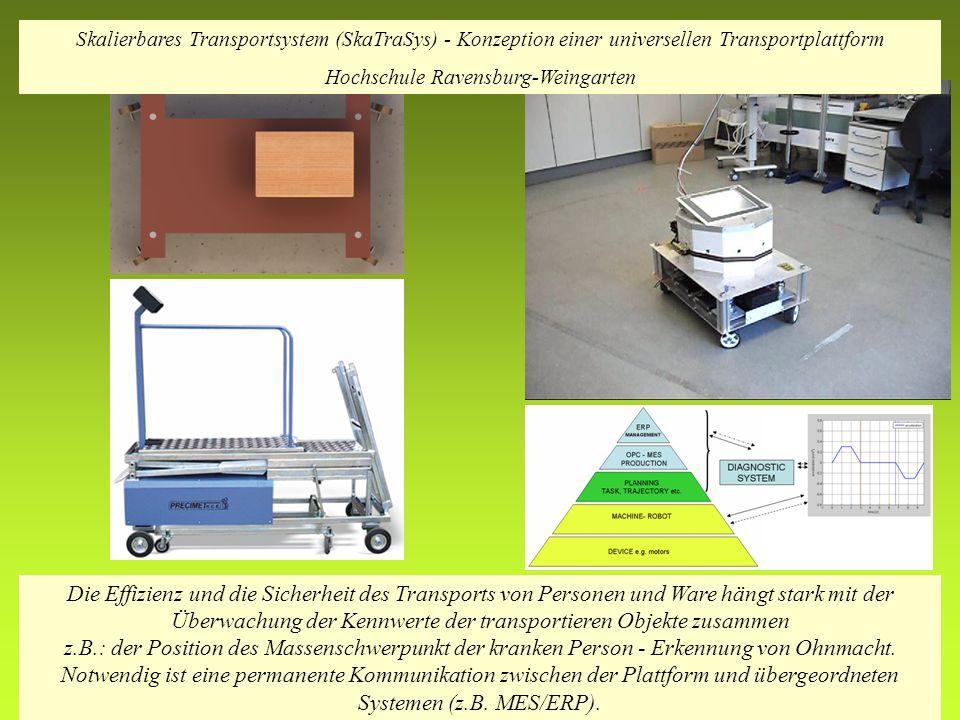 Die Effizienz und die Sicherheit des Transports von Personen und Ware hängt stark mit der Überwachung der Kennwerte der transportieren Objekte zusammen z.B.: der Position des Massenschwerpunkt der kranken Person - Erkennung von Ohnmacht.