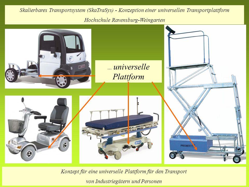 Konzept für eine universelle Plattform für den Transport von Industriegütern und Personen Skalierbares Transportsystem (SkaTraSys) - Konzeption einer universellen Transportplattform Hochschule Ravensburg-Weingarten … universelle Plattform