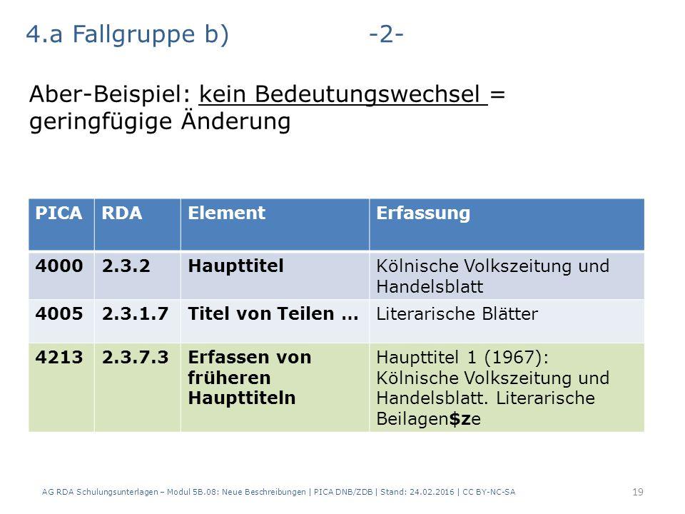AG RDA Schulungsunterlagen – Modul 5B.08: Neue Beschreibungen | PICA DNB/ZDB | Stand: 24.02.2016 | CC BY-NC-SA 19 Aber-Beispiel: kein Bedeutungswechsel = geringfügige Änderung PICARDAElementErfassung 40002.3.2HaupttitelKölnische Volkszeitung und Handelsblatt 40052.3.1.7Titel von Teilen …Literarische Blätter 42132.3.7.3Erfassen von früheren Haupttiteln Haupttitel 1 (1967): Kölnische Volkszeitung und Handelsblatt.