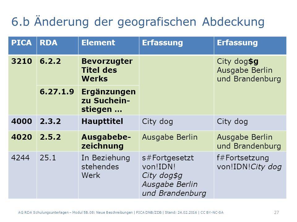 AG RDA Schulungsunterlagen – Modul 5B.08: Neue Beschreibungen | PICA DNB/ZDB | Stand: 24.02.2016 | CC BY-NC-SA 27 6.b Änderung der geografischen Abdeckung PICARDAElementErfassung 32106.2.2Bevorzugter Titel des Werks City dog$g Ausgabe Berlin und Brandenburg 6.27.1.9Ergänzungen zu Suchein- stiegen … 40002.3.2HaupttitelCity dog 40202.5.2Ausgabebe- zeichnung Ausgabe BerlinAusgabe Berlin und Brandenburg 424425.1In Beziehung stehendes Werk s#Fortgesetzt von!IDN.