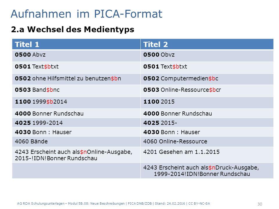 Aufnahmen im PICA-Format 2.a Wechsel des Medientyps AG RDA Schulungsunterlagen – Modul 5B.08: Neue Beschreibungen | PICA DNB/ZDB | Stand: 24.02.2016 |