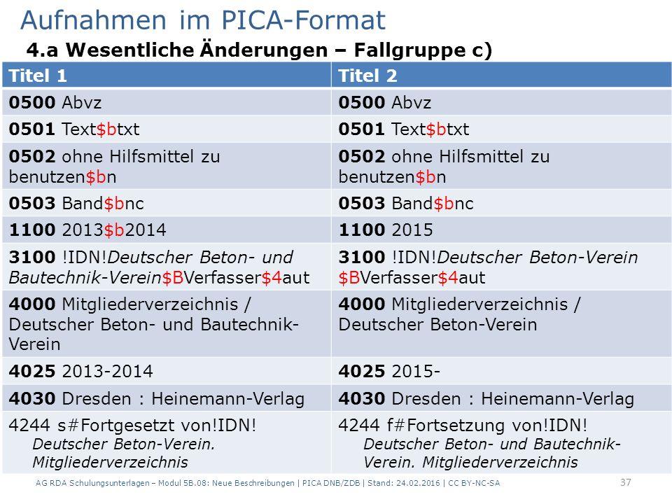 Aufnahmen im PICA-Format 4.a Wesentliche Änderungen – Fallgruppe c) AG RDA Schulungsunterlagen – Modul 5B.08: Neue Beschreibungen | PICA DNB/ZDB | Sta