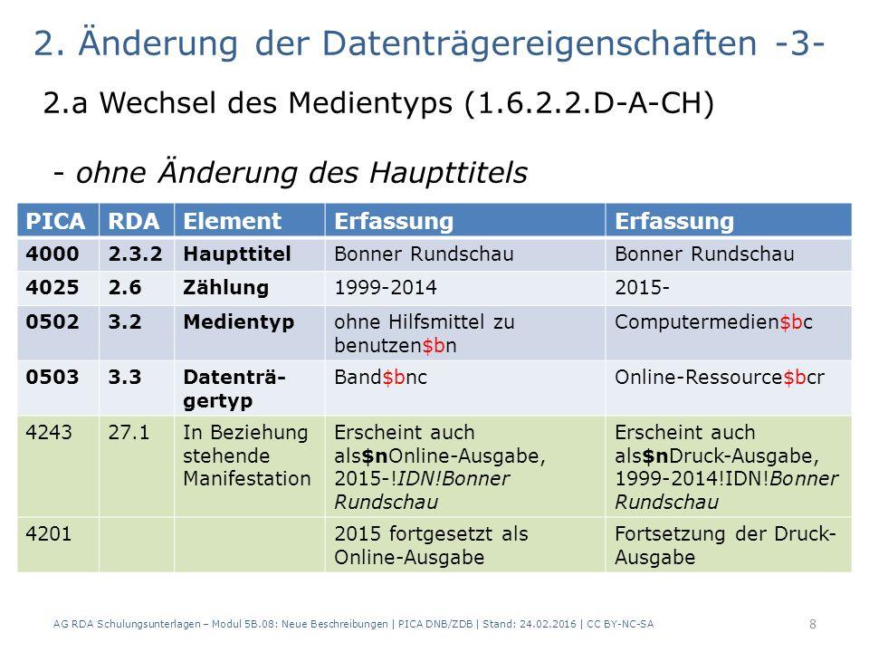 AG RDA Schulungsunterlagen – Modul 5B.08: Neue Beschreibungen | PICA DNB/ZDB | Stand: 24.02.2016 | CC BY-NC-SA 8 2.