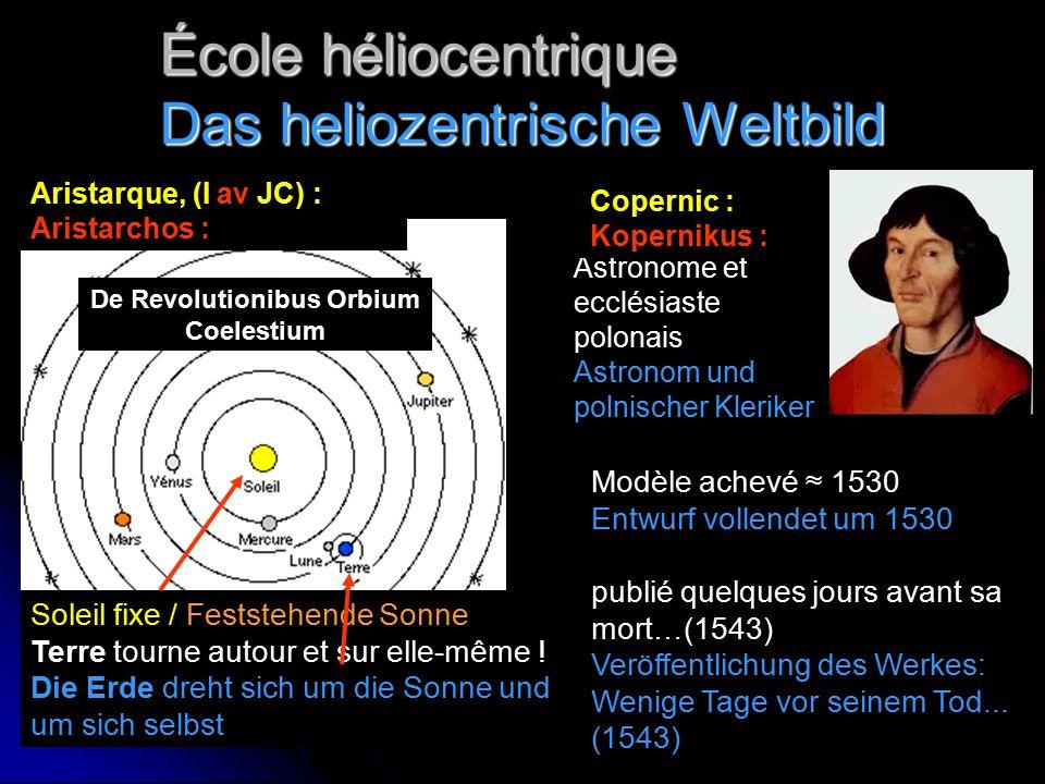 École géocentrique Das geozentrische Weltbild Platon, Aristote (V, IV av JC) épicycle Nebenkreis Déférent Hauptkreis Sphère = figure parfaite Kugelform = Vollkommene Form Observations  complication du modèle Beobachtungen  Kompliziertheit des Modells Ptolémée (II ap JC)