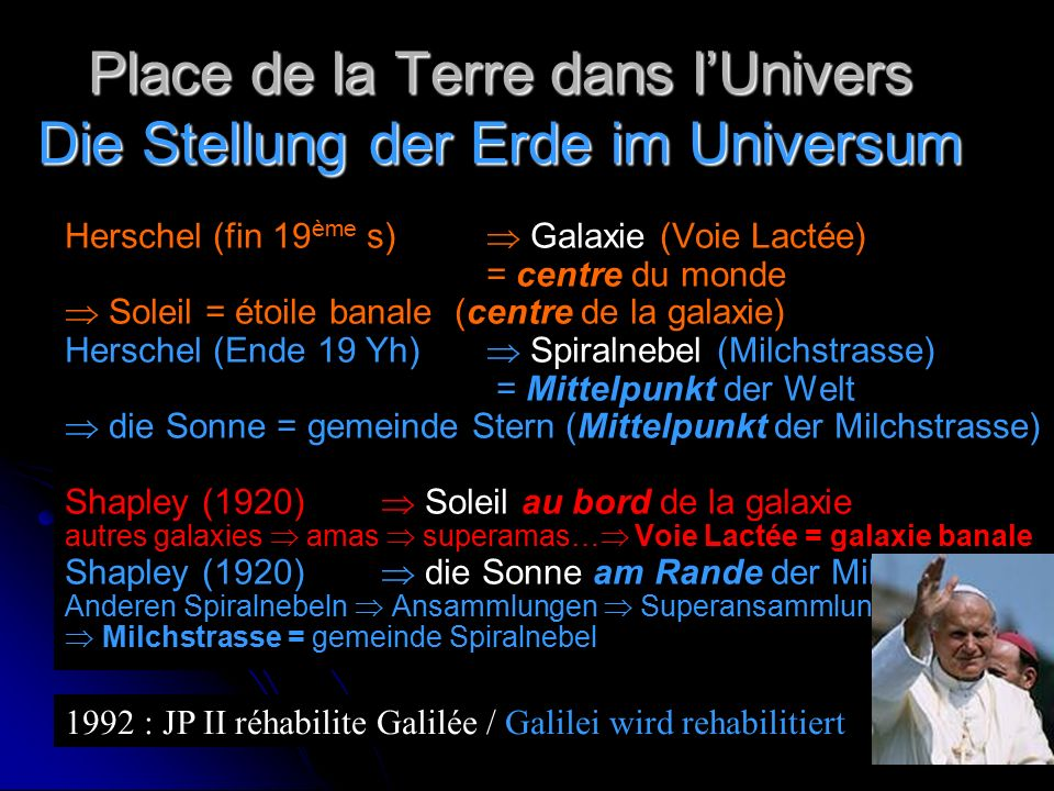 Platon, Aristote, Ptolémée  Terre = centre du monde Platon, Aristoteles, Ptolomeus  Die Erde Mittelpunkt der Welt Copernic, Galilée (16,17 ème s)  Soleil = centre du monde  Terre = planète banale (orbite circulaire « parfaite ») Kopernikus, Galilei (16,17.