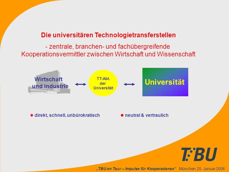 """""""TBU on Tour – Impulse für Kooperationen"""" München, 25. Januar 2006 Universität Wirtschaft und Industrie TT-Abt. der Universität Die universitären Tech"""