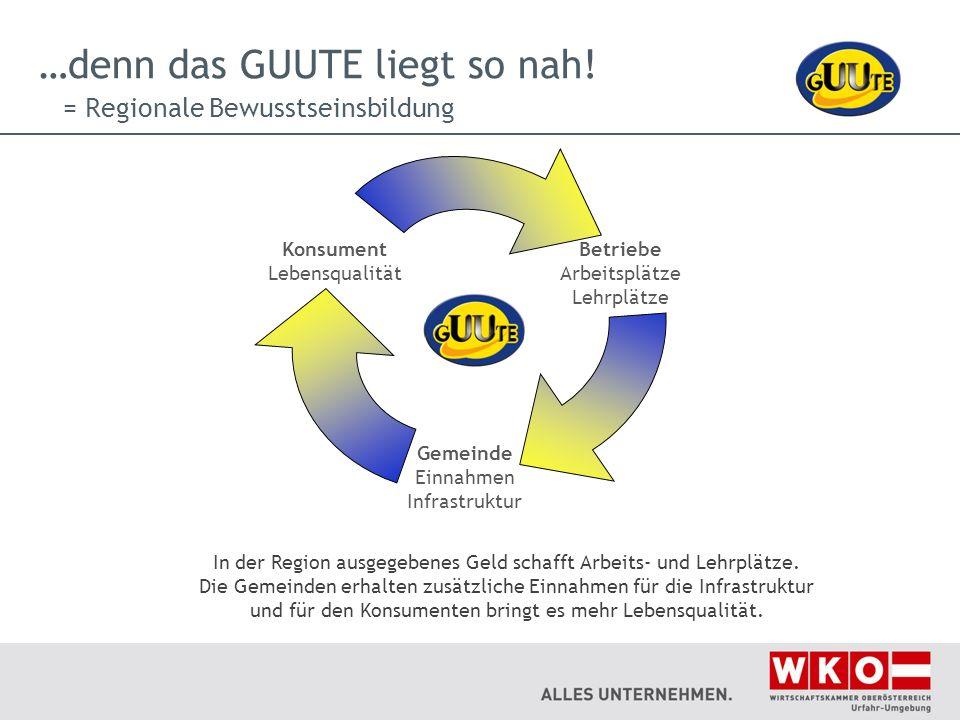Ziel: + 5 % Kaufkraftbindung (+ 14 Mio €) = + 200 Arbeitsplätze