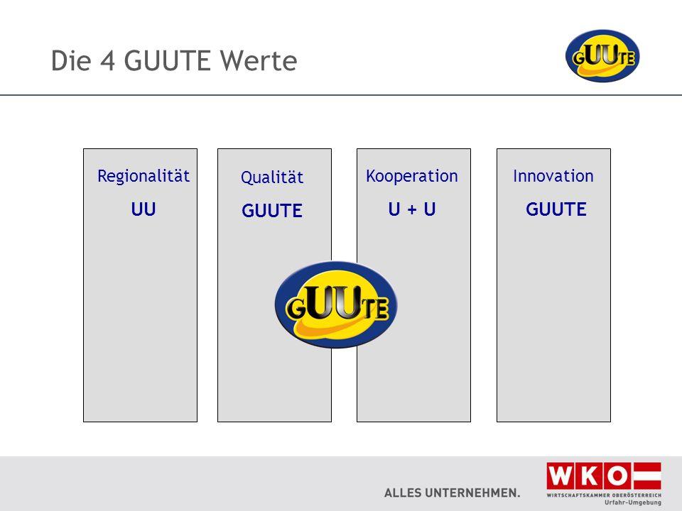 Die 4 GUUTE Werte Regionalität UU Qualität GUUTE Kooperation U + U Innovation GUUTE