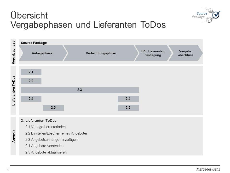 Source Package 4 Übersicht Vergabephasen und Lieferanten ToDos Anfragephase Verhandlungsphase DAI Lieferanten- festlegung Vergabe- abschluss Vergabeph
