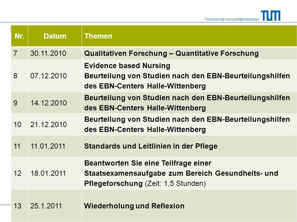 Technische Universität München 3 Inhalte Nr.DatumThemen 730.11.2010Qualitativen Forschung – Quantitative Forschung 807.12.2010 Evidence based Nursing