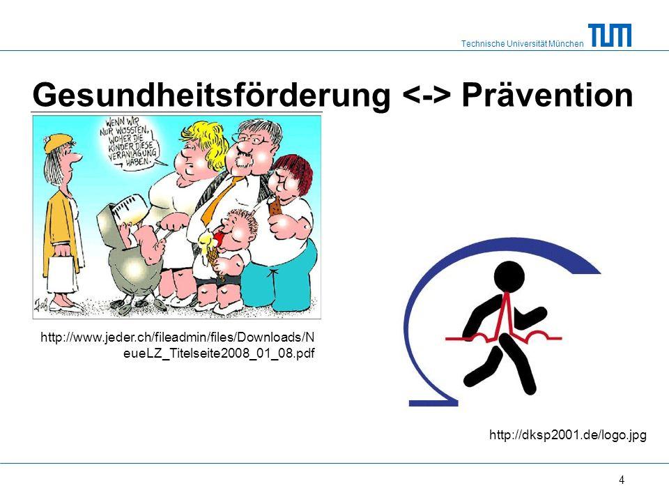 Technische Universität München 01.06.20165 Ottawa-Charta zur Gesundheitsförderung