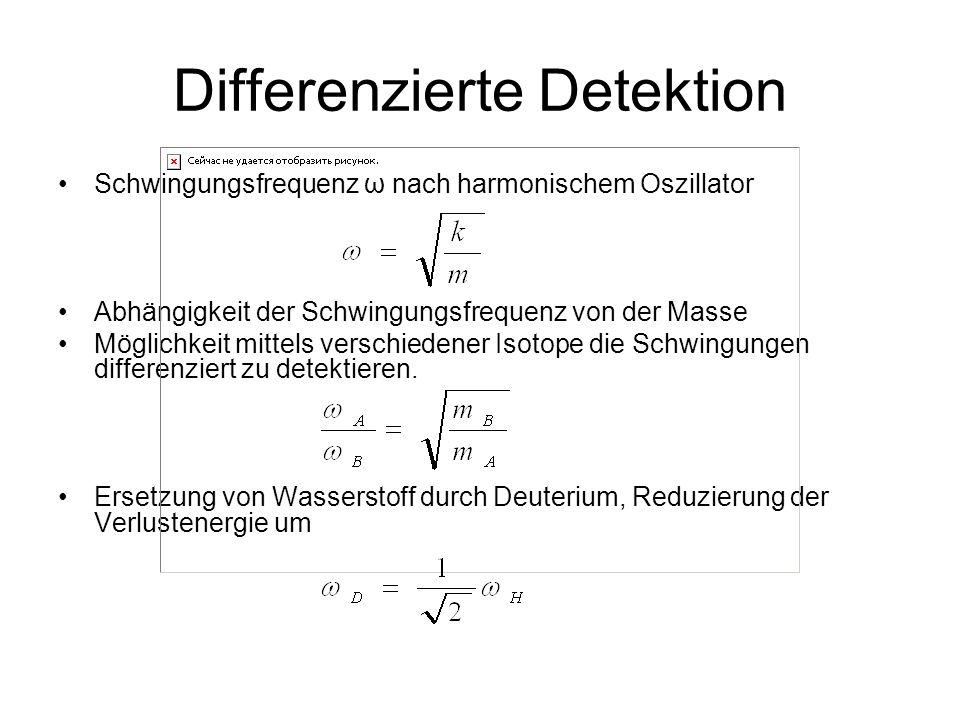 Schwingungsfrequenz ω nach harmonischem Oszillator Abhängigkeit der Schwingungsfrequenz von der Masse Möglichkeit mittels verschiedener Isotope die Schwingungen differenziert zu detektieren.