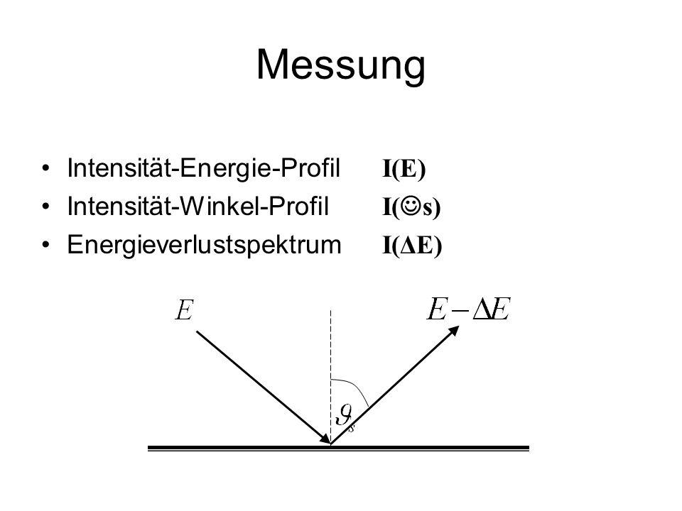 Messung Intensität-Energie-Profil I(E) Intensität-Winkel-Profil I( s) Energieverlustspektrum I(ΔE)
